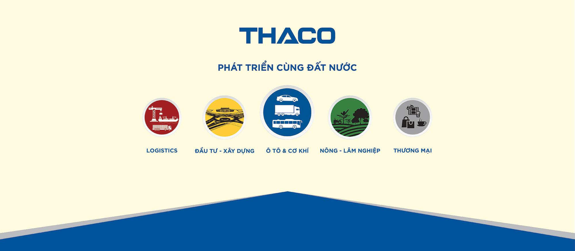 thacoo-pc