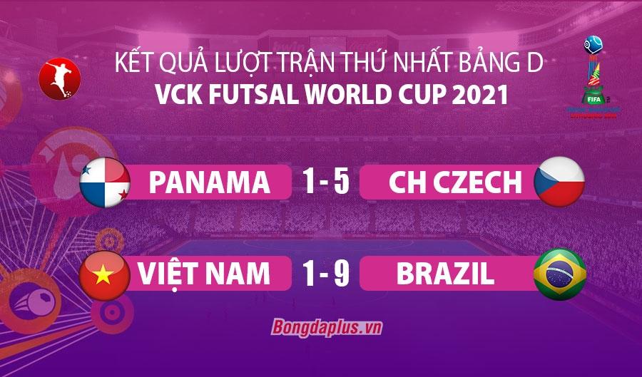Lịch thi đấu futsal World Cup 2021 bảng D (lượt 2): Futsal Việt Nam 'tử chiến' với Panama